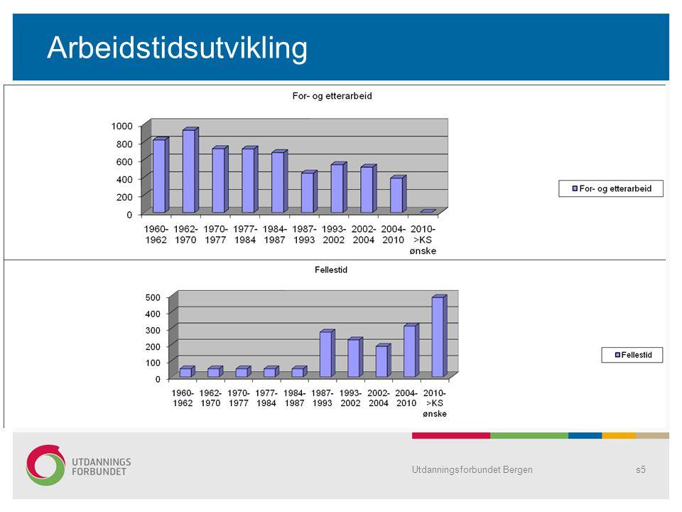 Utdanningsforbundet Bergens5 Arbeidstidsutvikling