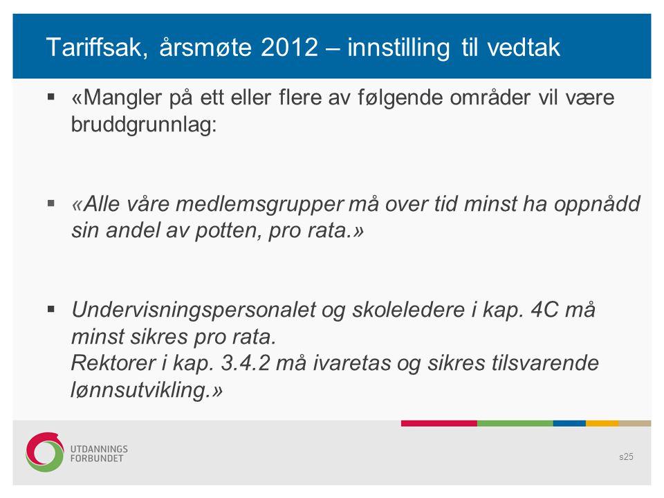 Tariffsak, årsmøte 2012 – innstilling til vedtak s25  «Mangler på ett eller flere av følgende områder vil være bruddgrunnlag:  «Alle våre medlemsgru