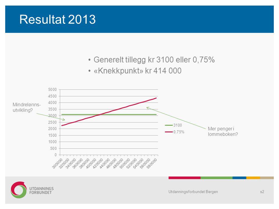 s2 Resultat 2013 Generelt tillegg kr 3100 eller 0,75% «Knekkpunkt» kr 414 000 Mindrelønns- utvikling? Mer penger i lommeboken?