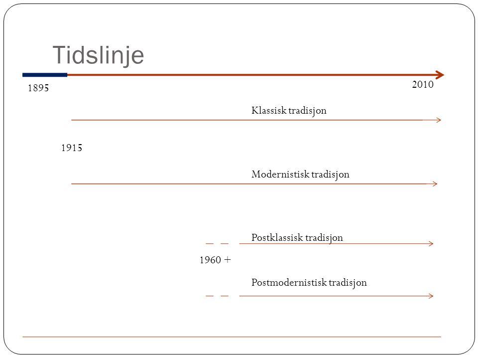 Tidslinje 1895 2010 1915 Klassisk tradisjon Modernistisk tradisjon Postklassisk tradisjon Postmodernistisk tradisjon 1960 +