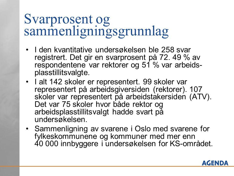 Svarprosent og sammenligningsgrunnlag I den kvantitative undersøkelsen ble 258 svar registrert.