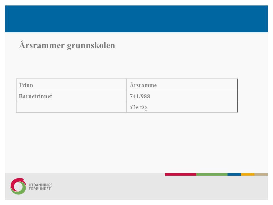 Årsrammer grunnskolen TrinnÅrsramme Barnetrinnet741/988 alle fag