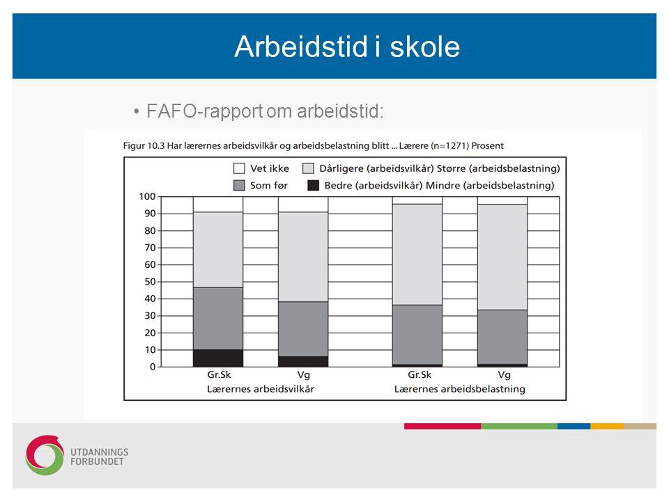 Arbeidstid i skole FAFO-rapport om arbeidstid:
