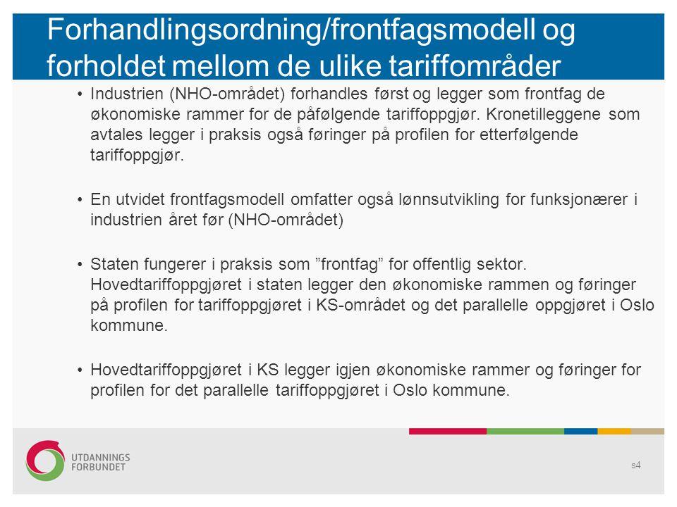 Forhandlingsordning/frontfagsmodell og forholdet mellom de ulike tariffområder Industrien (NHO-området) forhandles først og legger som frontfag de økonomiske rammer for de påfølgende tariffoppgjør.