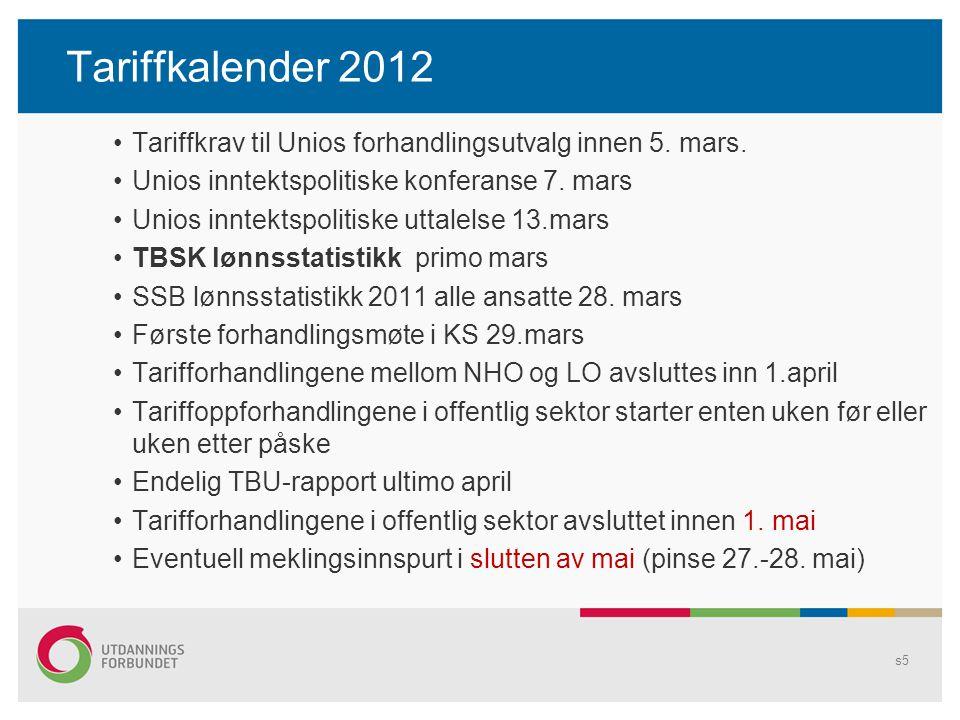 Tariffkalender 2012 Tariffkrav til Unios forhandlingsutvalg innen 5. mars. Unios inntektspolitiske konferanse 7. mars Unios inntektspolitiske uttalels