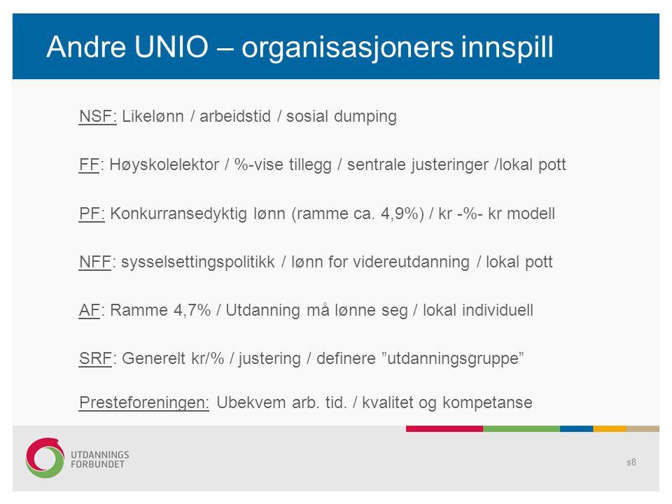Andre UNIO – organisasjoners innspill NSF: Likelønn / arbeidstid / sosial dumping FF: Høyskolelektor / %-vise tillegg / sentrale justeringer /lokal pott PF: Konkurransedyktig lønn (ramme ca.