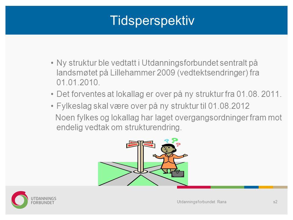Utdanningsforbundet Ranas2 Tidsperspektiv Ny struktur ble vedtatt i Utdanningsforbundet sentralt på landsmøtet på Lillehammer 2009 (vedtektsendringer) fra 01.01.2010.