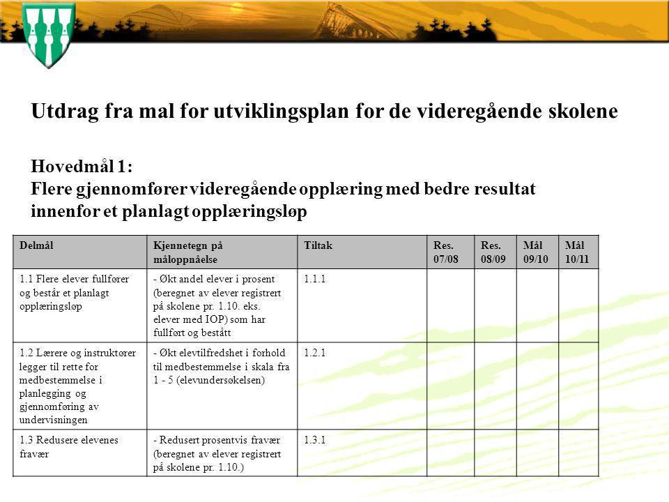 DelmålKjennetegn på måloppnåelse TiltakRes. 07/08 Res.