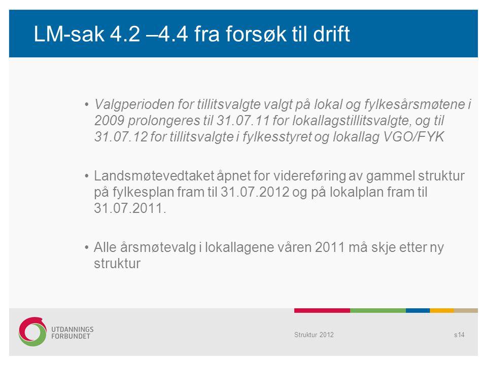 LM-sak 4.2 –4.4 fra forsøk til drift Valgperioden for tillitsvalgte valgt på lokal og fylkesårsmøtene i 2009 prolongeres til 31.07.11 for lokallagstil
