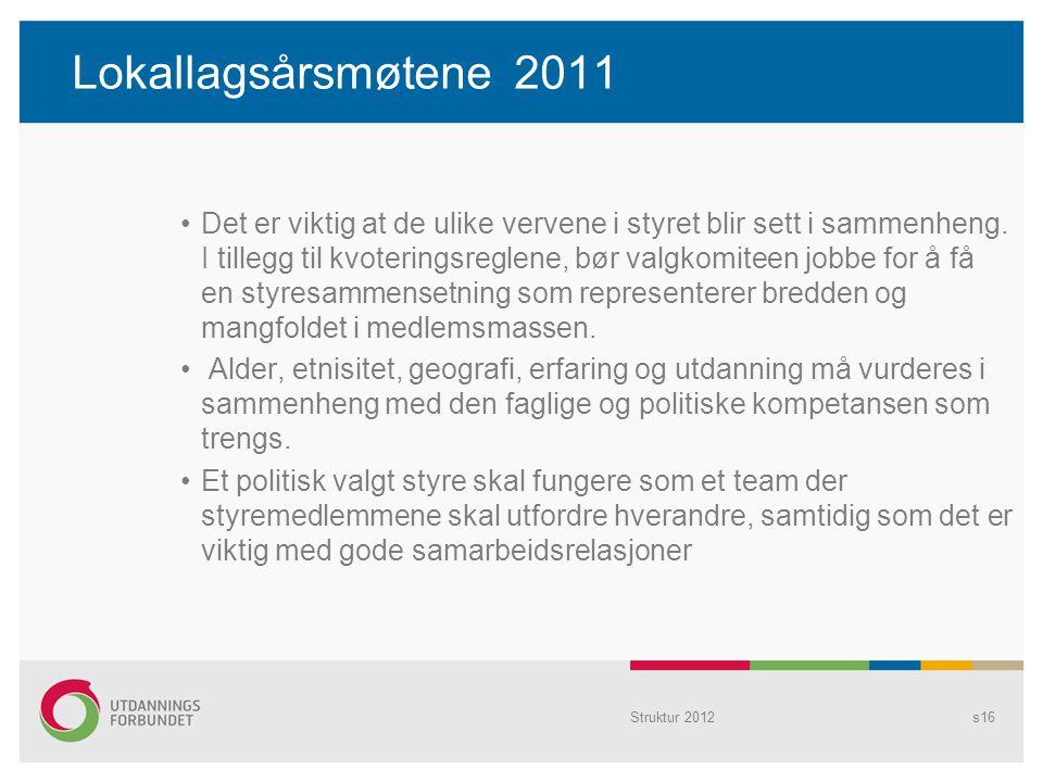 Lokallagsårsmøtene 2011 Det er viktig at de ulike vervene i styret blir sett i sammenheng. I tillegg til kvoteringsreglene, bør valgkomiteen jobbe for