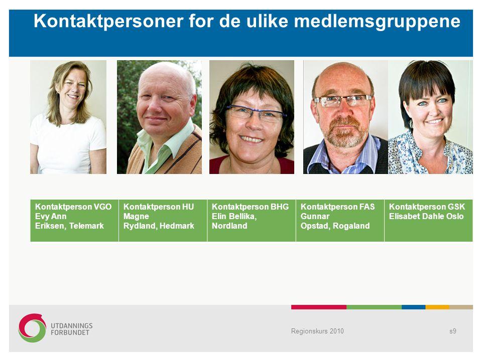 Kontingent og ressursfordeling Regionskurs 2010s20 Nivå:2010-2012 Fylkesnivå (med Oslos lokallagsressurs)24,3 % Lokalplan med klubbnivå (uten Oslo)28,9 % Sentralplan43,5 % Fondet 3,3 %
