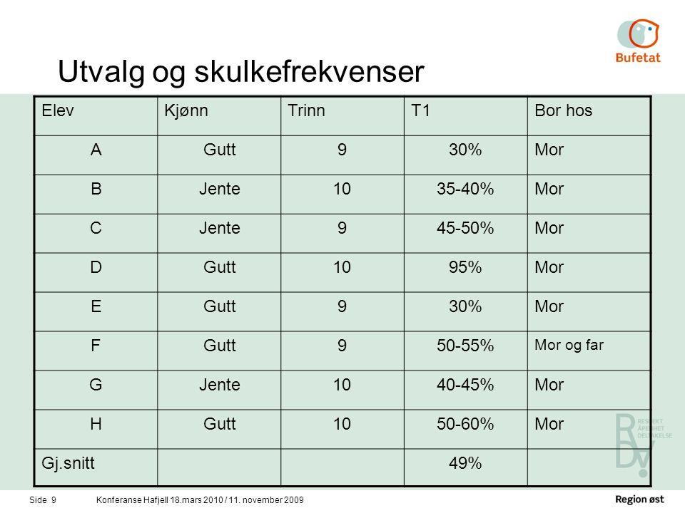 Side 9Konferanse Hafjell 18.mars 2010 / 11.