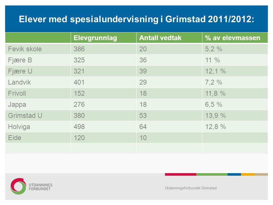 Elever med spesialundervisning i Grimstad 2011/2012: ElevgrunnlagAntall vedtak% av elevmassen Fevik skole386205,2 % Fjære B3253611 % Fjære U3213912,1