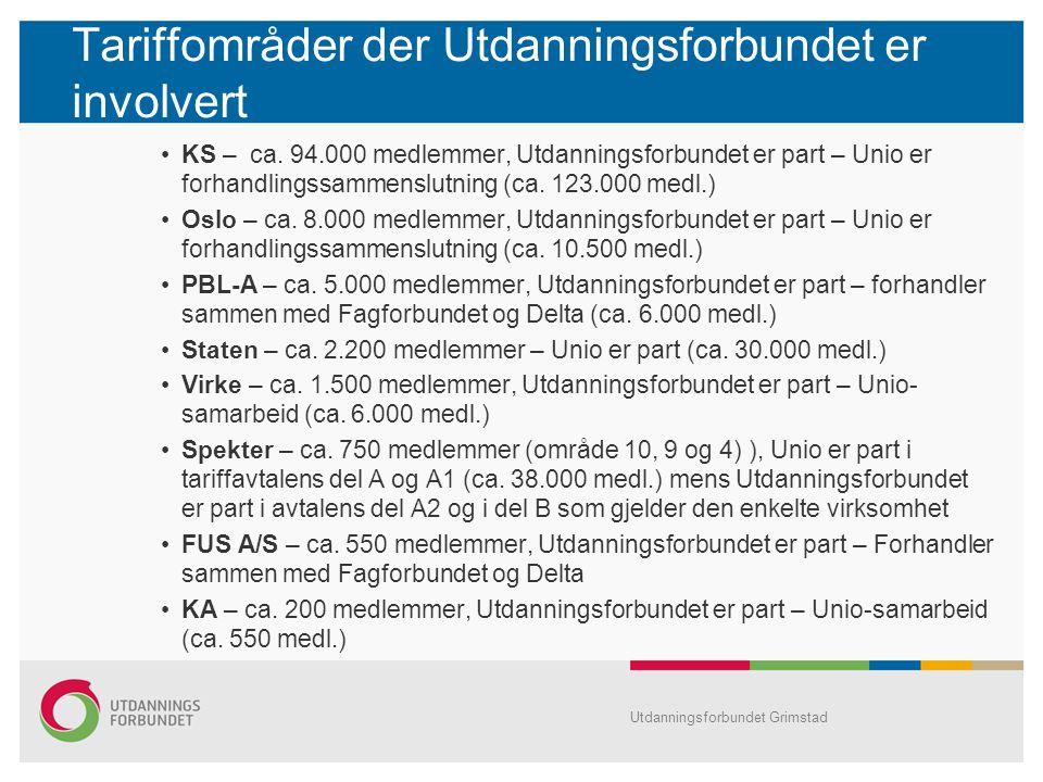 Tariffområder der Utdanningsforbundet er involvert KS – ca. 94.000 medlemmer, Utdanningsforbundet er part – Unio er forhandlingssammenslutning (ca. 12