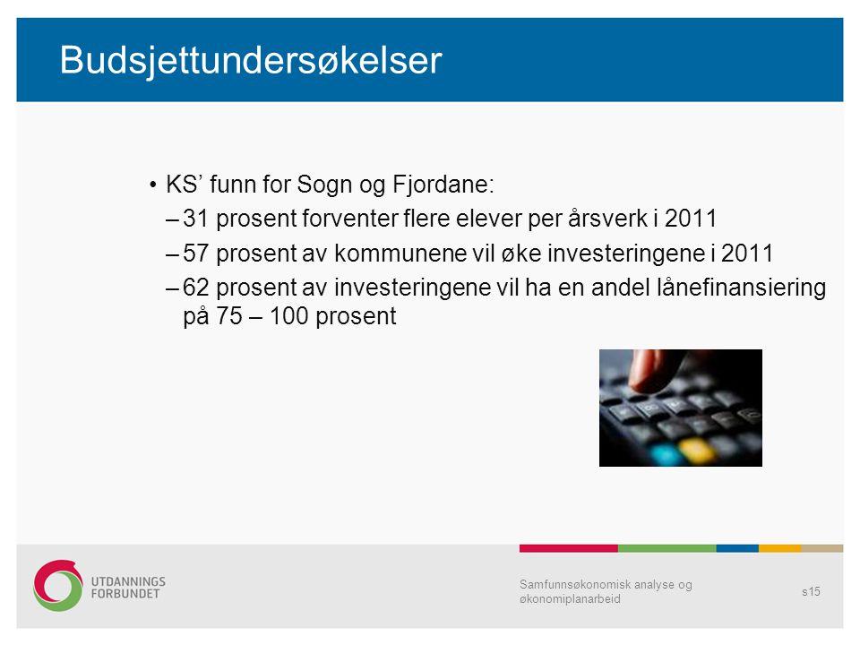 Budsjettundersøkelser KS' funn for Sogn og Fjordane: –31 prosent forventer flere elever per årsverk i 2011 –57 prosent av kommunene vil øke investerin