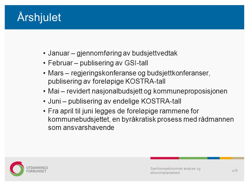 Årshjulet Januar – gjennomføring av budsjettvedtak Februar – publisering av GSI-tall Mars – regjeringskonferanse og budsjettkonferanser, publisering a