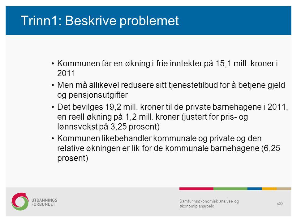 Trinn1: Beskrive problemet Kommunen får en økning i frie inntekter på 15,1 mill. kroner i 2011 Men må allikevel redusere sitt tjenestetilbud for å bet