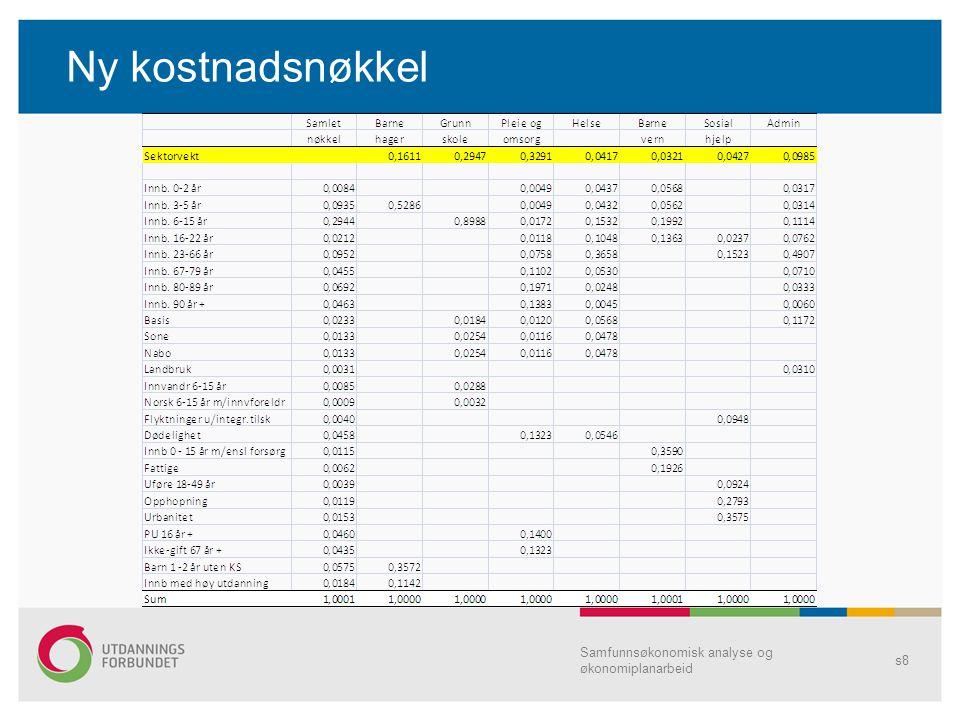 Ny kostnadsnøkkel Samfunnsøkonomisk analyse og økonomiplanarbeid s8