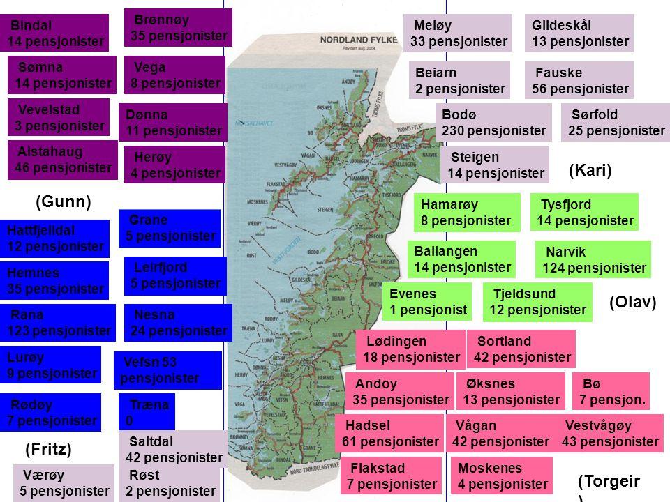 Alstahaug 46 pensjonister Bindal 14 pensjonister Grane 5 pensjonister Sømna 14 pensjonister Brønnøy 35 pensjonister Vevelstad 3 pensjonister Vega 8 pe