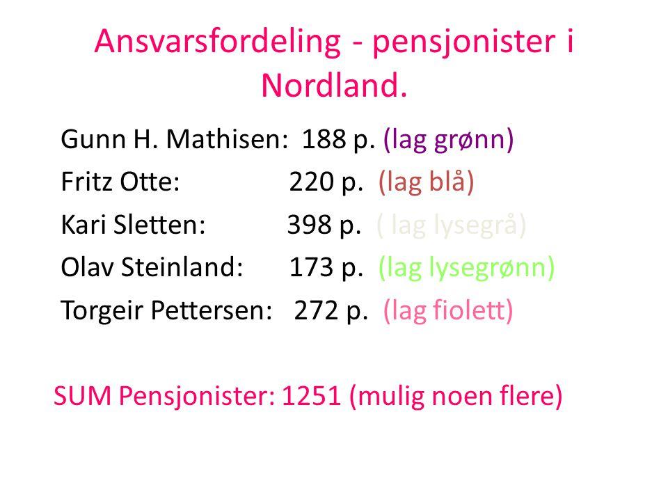 Ansvarsfordeling - pensjonister i Nordland. Gunn H. Mathisen: 188 p. (lag grønn) Fritz Otte: 220 p. (lag blå) Kari Sletten: 398 p. ( lag lysegrå) Olav