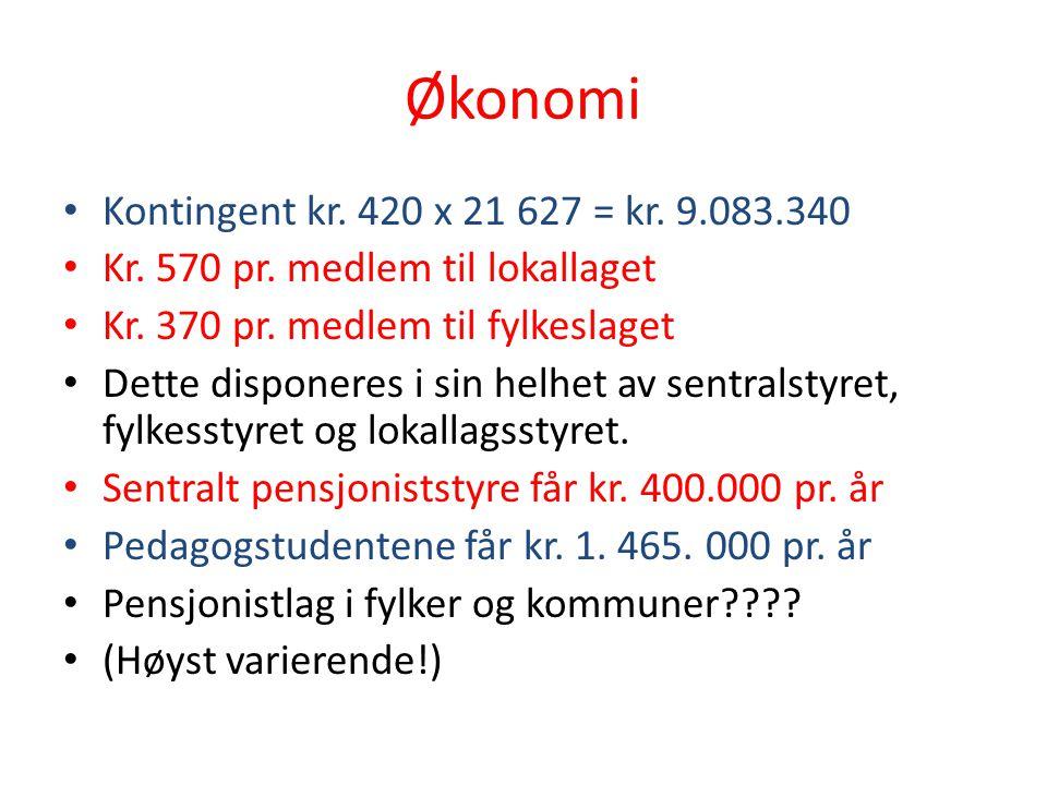 Retningslinjer for pensjonistarbeid Formål: Styret for pensjonistene i Utdanningsforbundet Nordland har som formål å ta vare på pensjonistmedlemmenes interesser på det organisasjonsmessige, økonomiske, sosiale og kulturelle plan.