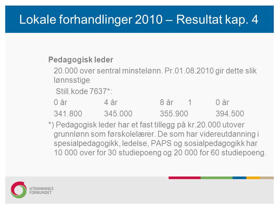 Lokale forhandlinger 2010 – Resultat kap. 4 Pedagogisk leder 20.000 over sentral minstelønn.