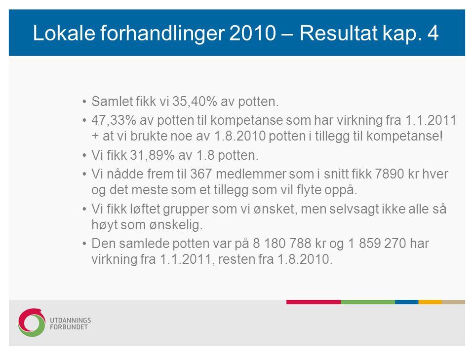 Lokale forhandlinger 2010 – Resultat kap. 4 Samlet fikk vi 35,40% av potten.