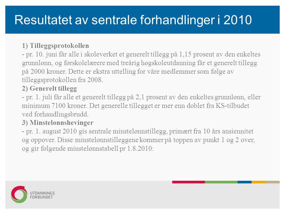 Resultatet av sentrale forhandlinger i 2010 1) Tilleggsprotokollen - pr.