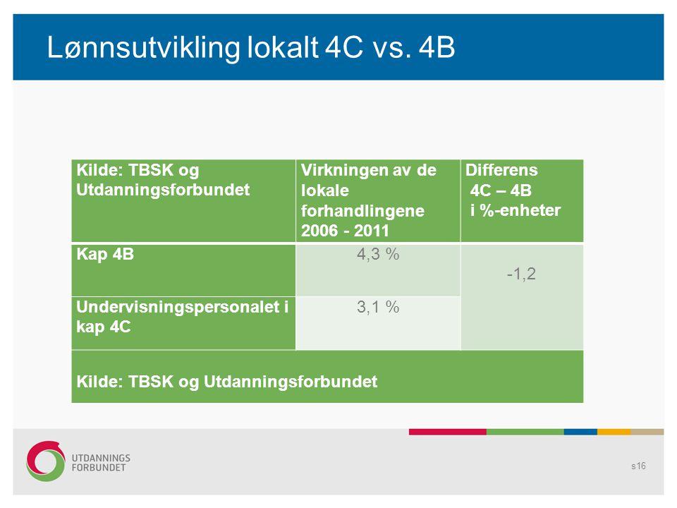 Lønnsutvikling lokalt 4C vs.