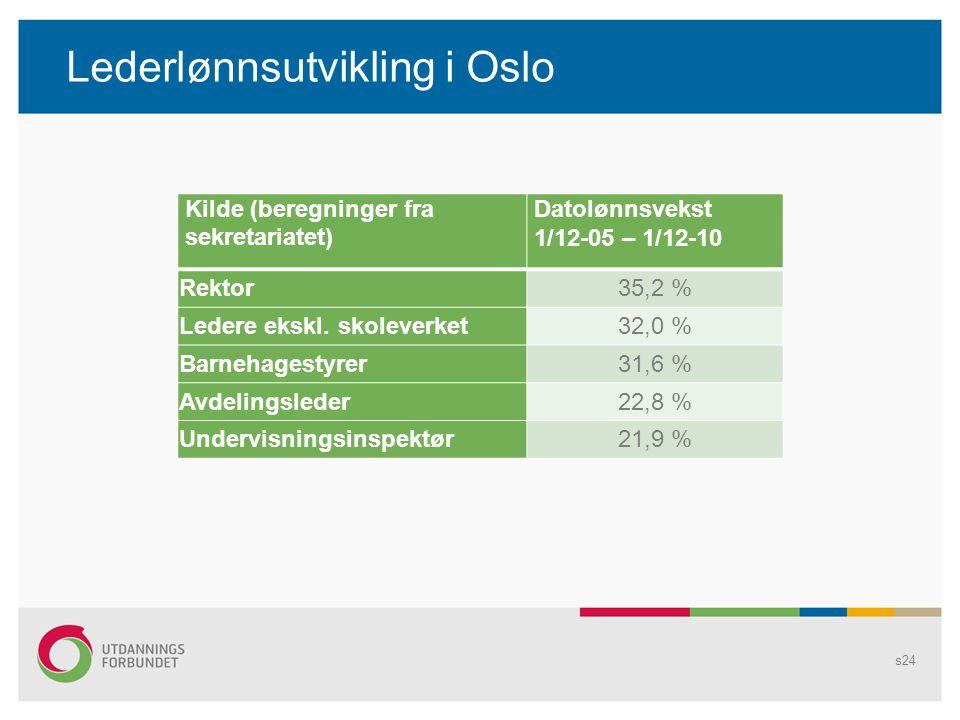 Lederlønnsutvikling i Oslo Kilde (beregninger fra sekretariatet) Datolønnsvekst 1/12-05 – 1/12-10 Rektor35,2 % Ledere ekskl.