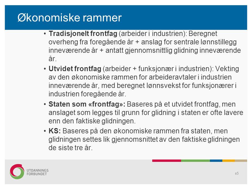Årslønnsvekst i kommune vs.