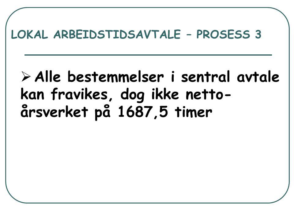 LOKAL ARBEIDSTIDSAVTALE – PROSESS 3  Alle bestemmelser i sentral avtale kan fravikes, dog ikke netto- årsverket på 1687,5 timer