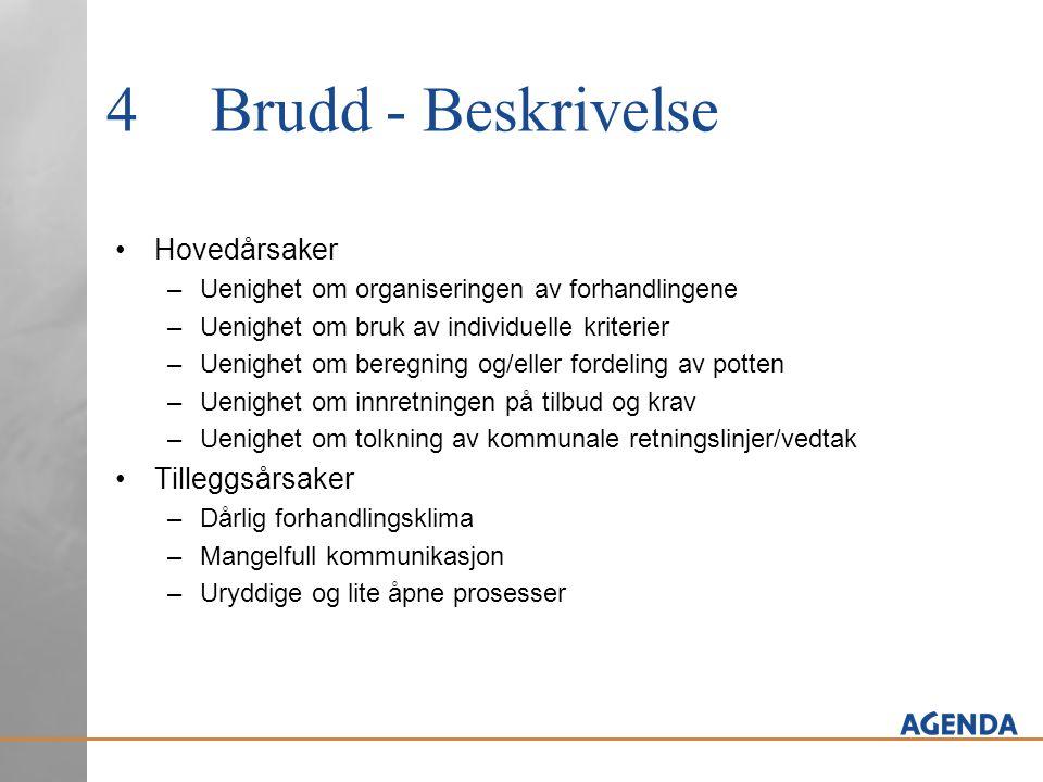 4Brudd - Beskrivelse Hovedårsaker –Uenighet om organiseringen av forhandlingene –Uenighet om bruk av individuelle kriterier –Uenighet om beregning og/