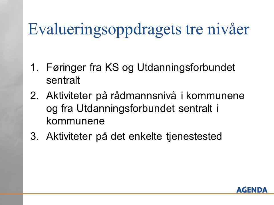 Evalueringsoppdragets tre nivåer 1.Føringer fra KS og Utdanningsforbundet sentralt 2.Aktiviteter på rådmannsnivå i kommunene og fra Utdanningsforbunde