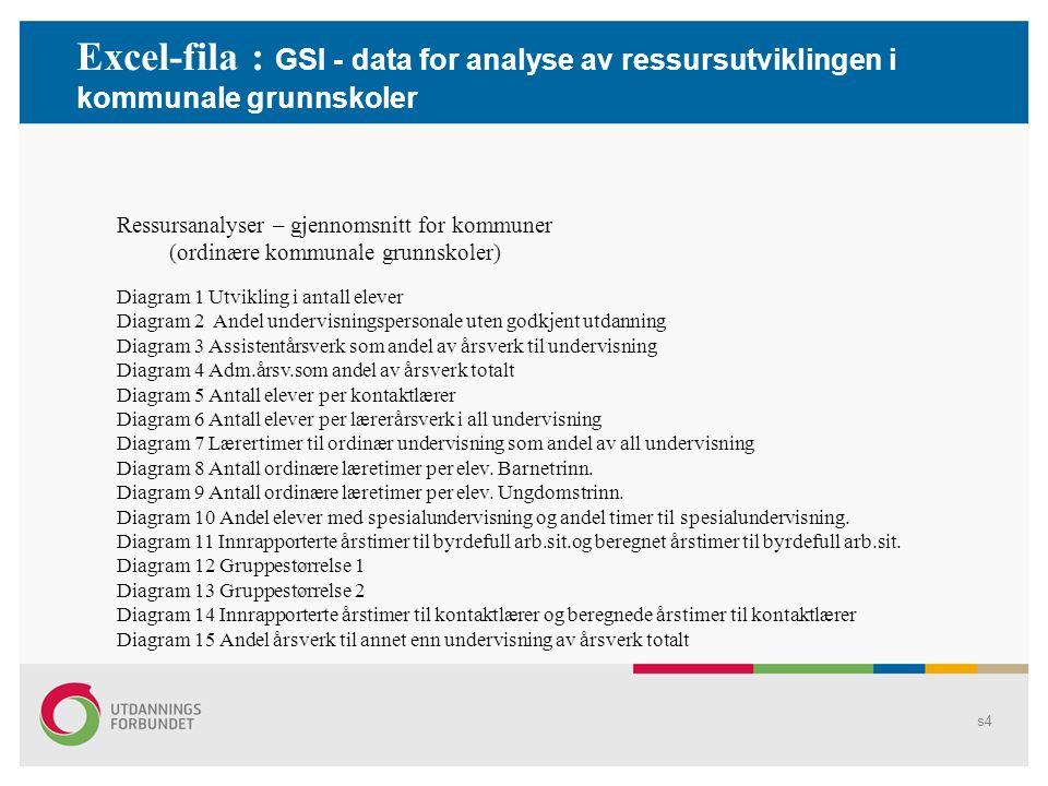 Excel-fila : GSI - data for analyse av ressursutviklingen i kommunale grunnskoler Ressursanalyser – gjennomsnitt for kommuner (ordinære kommunale grun