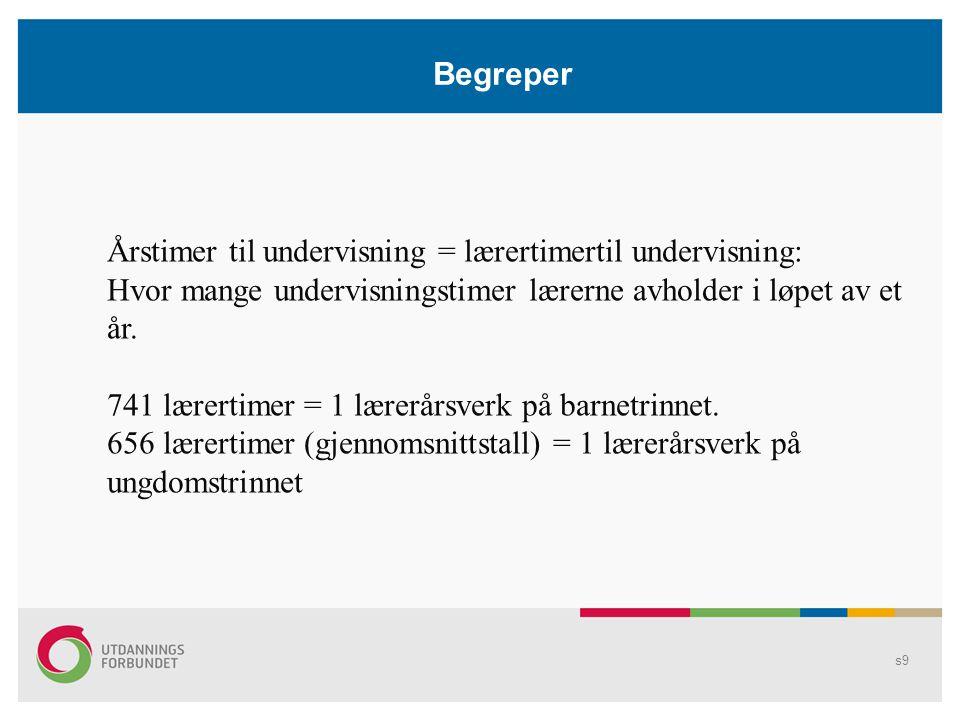 Begreper Årstimer til undervisning = lærertimertil undervisning: Hvor mange undervisningstimer lærerne avholder i løpet av et år. 741 lærertimer = 1 l