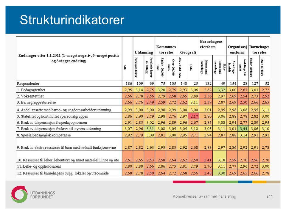 Strukturindikatorer Konsekvenser av rammefinansierings11