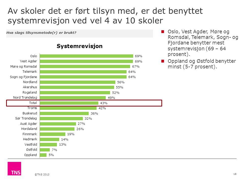 ©TNS 2013 Av skoler det er ført tilsyn med, er det benyttet systemrevisjon ved vel 4 av 10 skoler Hva slags tilsynsmetode(r) er brukt? Oslo, Vest Agde
