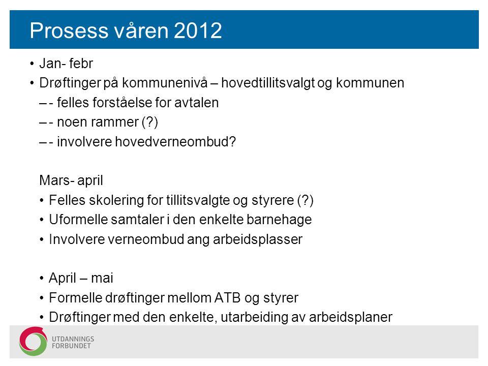 Prosess våren 2012 Jan- febr Drøftinger på kommunenivå – hovedtillitsvalgt og kommunen –- felles forståelse for avtalen –- noen rammer (?) –- involver