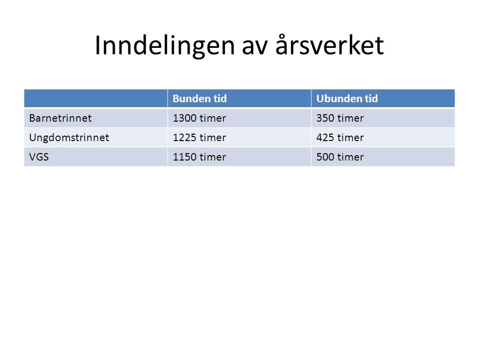Inndelingen av årsverket Bunden tidUbunden tid Barnetrinnet1300 timer350 timer Ungdomstrinnet1225 timer425 timer VGS1150 timer500 timer