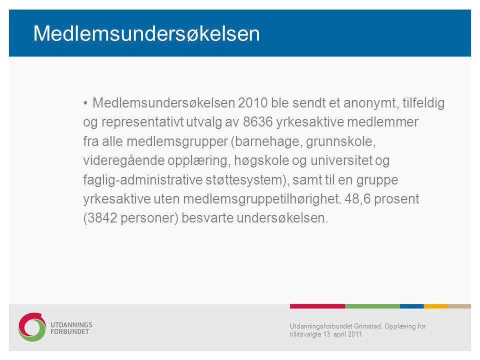 Medlemsundersøkelsen Medlemsundersøkelsen 2010 ble sendt et anonymt, tilfeldig og representativt utvalg av 8636 yrkesaktive medlemmer fra alle medlems