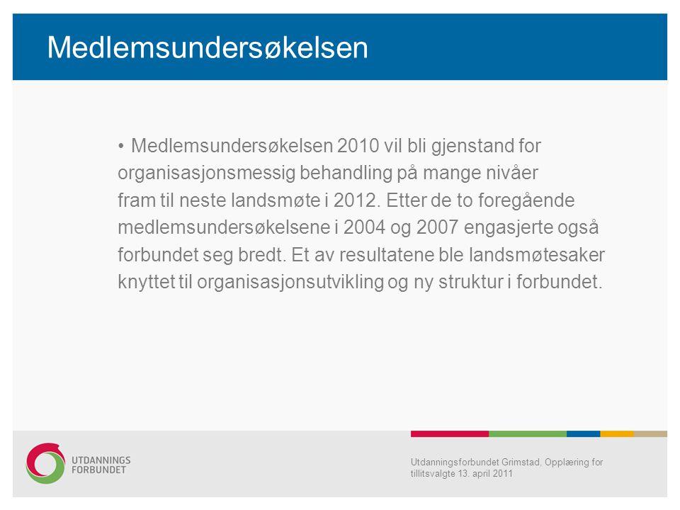 Medlemsundersøkelsen Medlemsundersøkelsen 2010 vil bli gjenstand for organisasjonsmessig behandling på mange nivåer fram til neste landsmøte i 2012. E