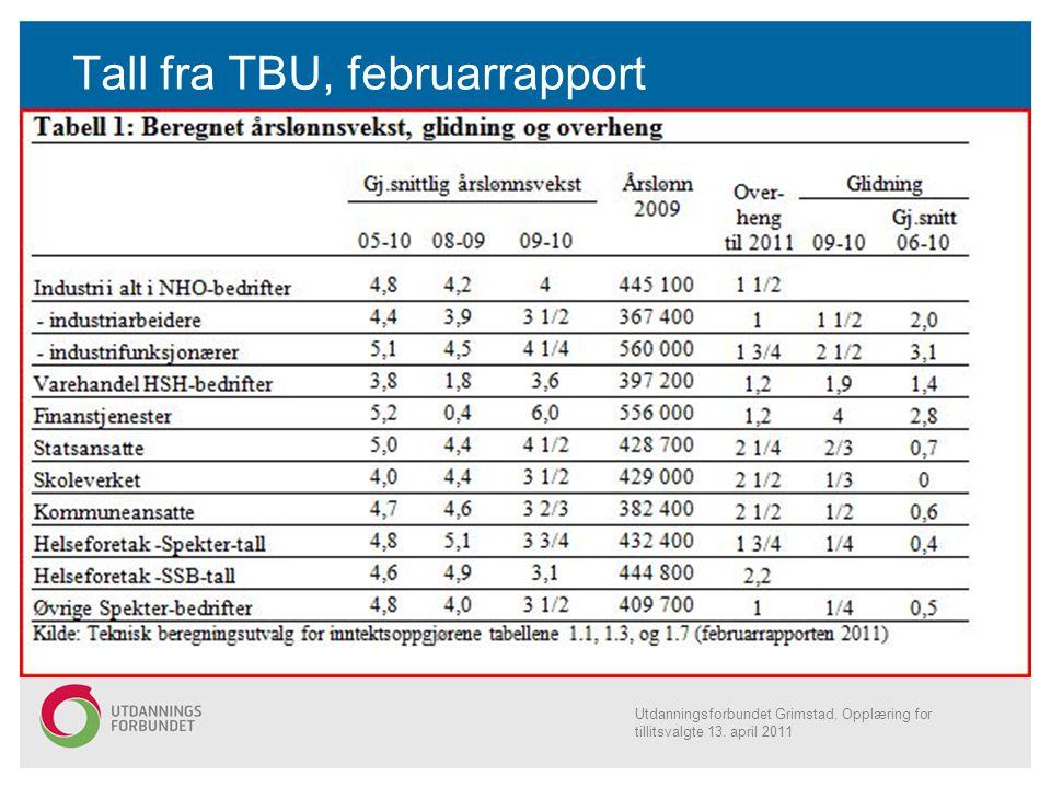 Tall fra TBU, februarrapport Utdanningsforbundet Grimstad, Opplæring for tillitsvalgte 13. april 2011