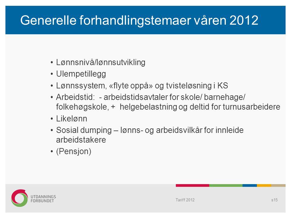 Generelle forhandlingstemaer våren 2012 Lønnsnivå/lønnsutvikling Ulempetillegg Lønnssystem, «flyte oppå» og tvisteløsning i KS Arbeidstid: - arbeidsti