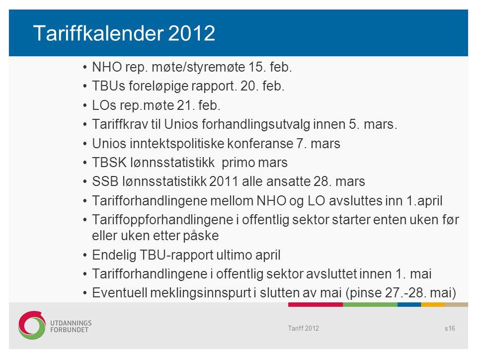 Tariffkalender 2012 NHO rep. møte/styremøte 15. feb. TBUs foreløpige rapport. 20. feb. LOs rep.møte 21. feb. Tariffkrav til Unios forhandlingsutvalg i
