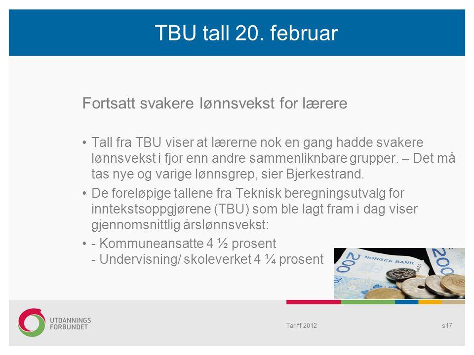 TBU tall 20. februar Fortsatt svakere lønnsvekst for lærere Tall fra TBU viser at lærerne nok en gang hadde svakere lønnsvekst i fjor enn andre sammen