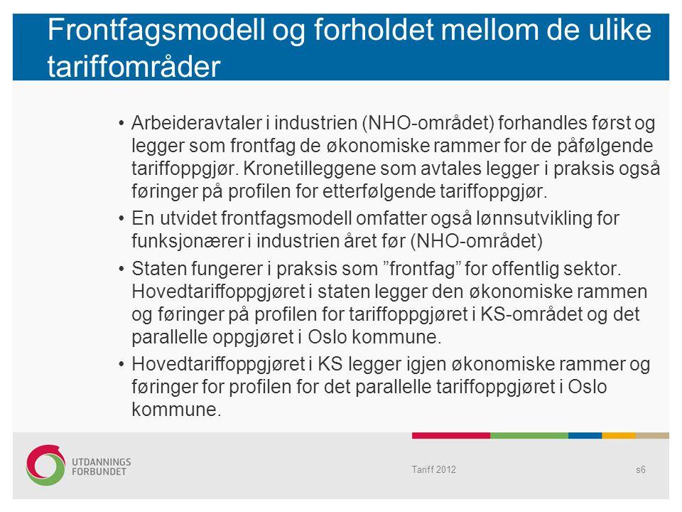 Frontfagsmodell og forholdet mellom de ulike tariffområder Arbeideravtaler i industrien (NHO-området) forhandles først og legger som frontfag de økono