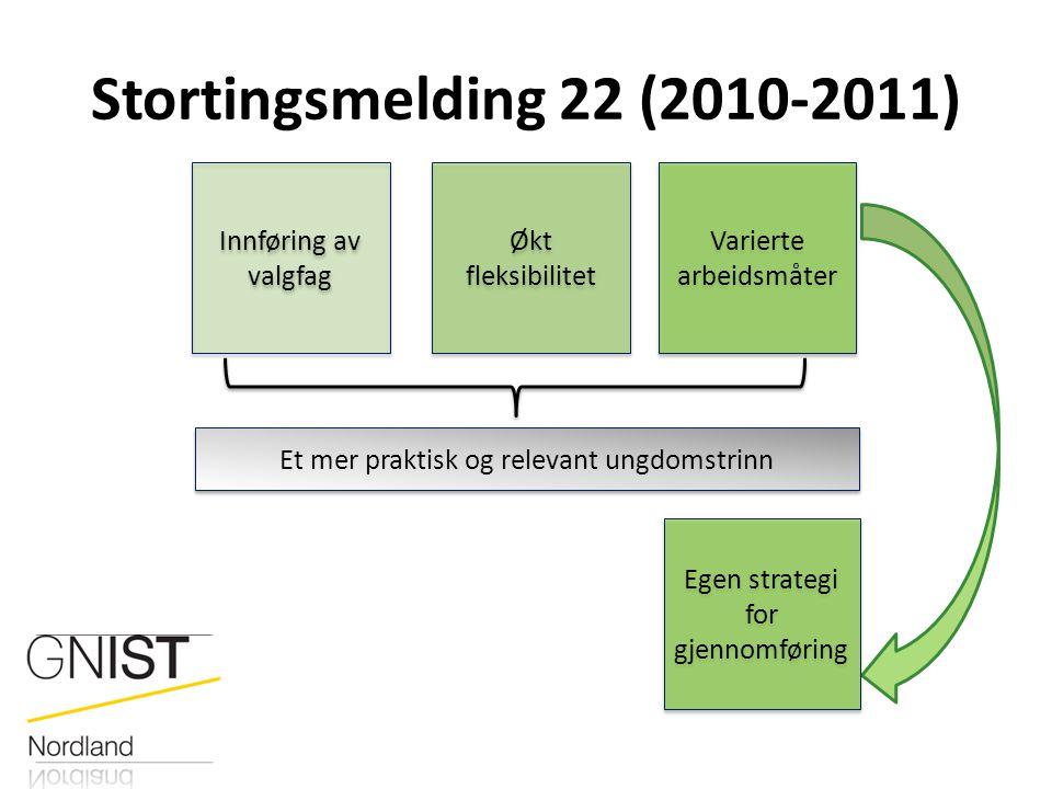 Stortingsmelding 22 (2010-2011) Økt fleksibilitet Varierte arbeidsmåter Et mer praktisk og relevant ungdomstrinn Egen strategi for gjennomføring Egen