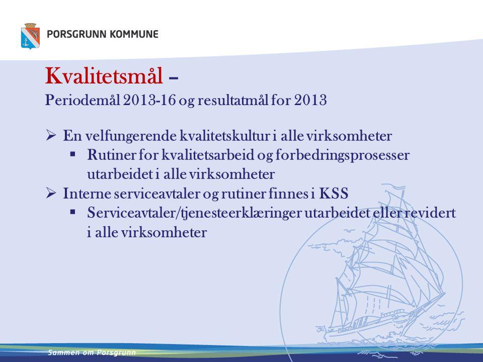 Kvalitetsmål – Periodemål 2013-16 og resultatmål for 2013  En velfungerende kvalitetskultur i alle virksomheter  Rutiner for kvalitetsarbeid og forb