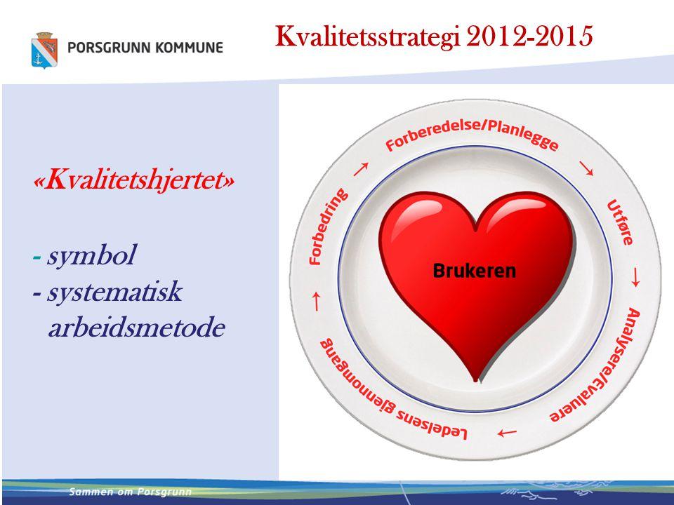 Kvalitetsstrategi 2012-2015 «Kvalitetshjertet» - symbol - systematisk arbeidsmetode